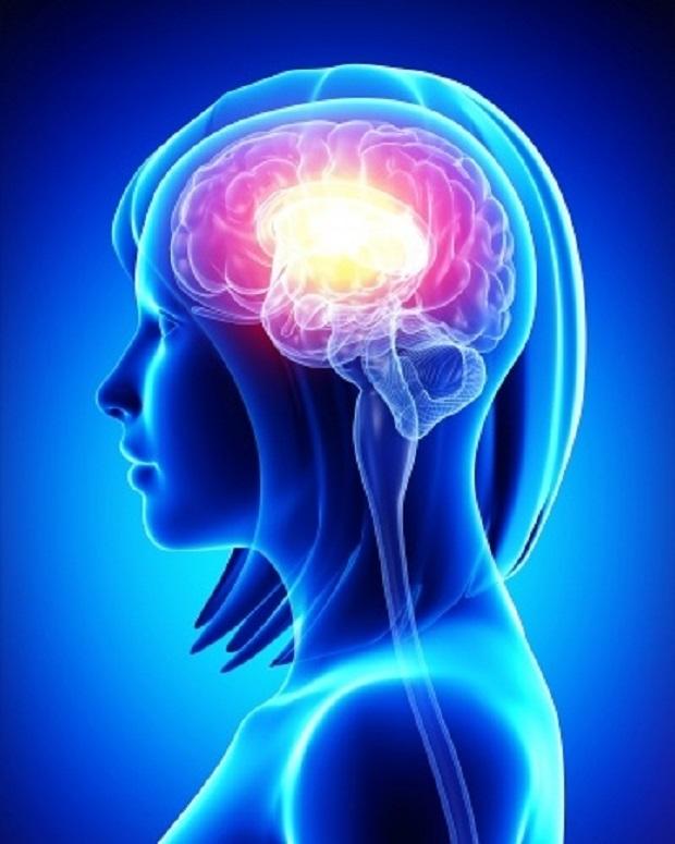 Psicosomatica: I disturbi del corpo